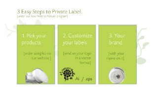 getting started private label
